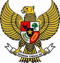 Arti Lambang Koperasi Indonesia Beserta Penjelasan Bagian