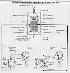 residential wiring diagram dewalt wiring diagrams professional pocket reference
