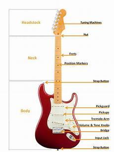 electric guitar buyers guide americanmusical com
