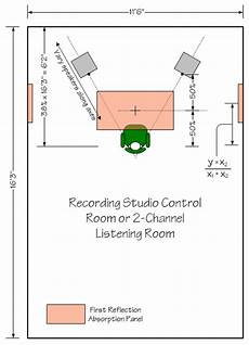 Mix Position How To Setup Your Listening Room Ln