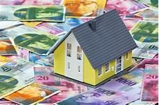 kredyty frankowe klauzula podwyższonej marży do czasu