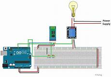 home automation with an arduino a basic tutorial predictable designs