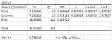 cronbachs alpha berechnen excel cronbach s alpha real statistics using excel