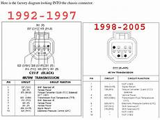 2002 4r100 Transmission Wiring Diagram by How To 4r70w