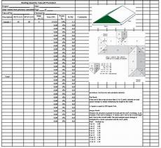 construction in nanopics the estimate worksheet labor cost view