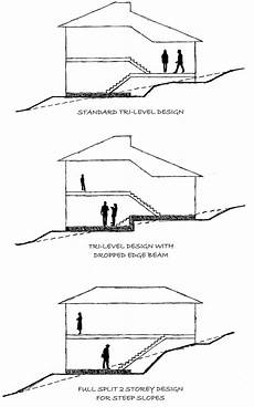 sloping block house plans image result for house on sloping block houses on slopes