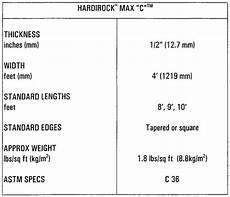 patent ep1235681a1 fiber cement gypsum laminate composite building material patents