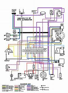 1995 johnson outboard wiring diagram johnson outboard wiring diagram pdf untpikapps