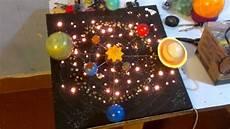 sistema solar giratorio solar deko