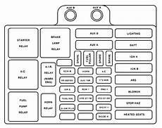 cadillac escalade fuse diagram cadillac escalade 1998 2000 fuse box diagram auto genius