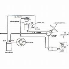 Chevy 350 Ignition Coil Wiring Diagram Free Wiring Diagram