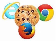 Politique Rgpd Gestion Des Cookies Dpo Expert