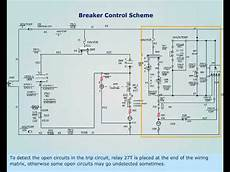 Wiring Diagram Of Vcb by Trip Circuit Supervision