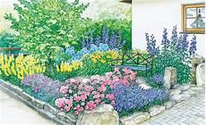 Vom Vorgarten Zum Vorzeigegarten Garten Vorgarten