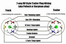 7 flat trailer wiring trailer plug wiring diagram 7 way flat