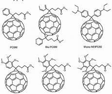 p7cbm patent wo2011160021a2 fullerene derivatives patents