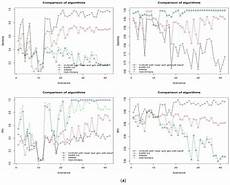ijerph free full text a simulation based study on the comparison of statistical and time