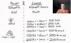 Kilowatt In Watt - what s the difference between a kw and a kwh