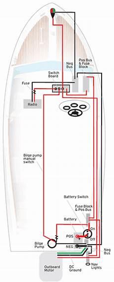 wiring diagram boat create your own wiring diagram boatus magazine