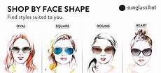 Memilih Bentuk Kacamata Untuk Wajah Bulat Dan Lebar