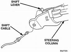 car maintenance manuals 2004 saab 42072 electronic toll collection step by step directions to replace steering column on a 2004 saab 42072 how to change a
