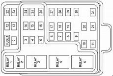 1999 lincoln navigator fuse box location 1999 2002 lincoln navigator fuse box diagram 187 fuse diagram
