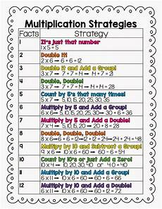 multiplication strategy worksheets grade 3 4815 3rd grade ges what is happening in november