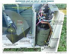 Gambar Split Air Conditioning S S P