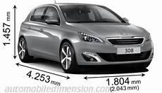 Dimension Peugeot 308 2014 Avec Longueur Largeur Et