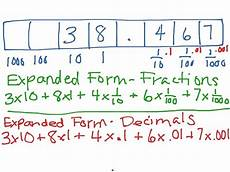 decimal expansion worksheets 7117 expanded form fractions 10 influences of expanded form fractions expanded form