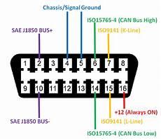 honda data link connector pinout obd2 connector pinout car mechanic automotive repair obd2