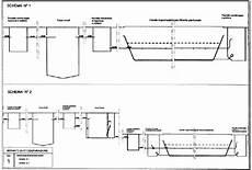 dimensionamento vasche imhoff vasca imhoff dimensioni pompa depressione