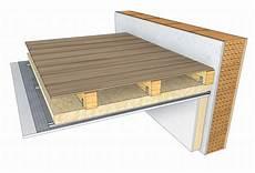 isolation plancher beton isolation combles perdus sur plancher ou plafond guide prix