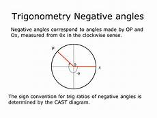 how to use the cast diagram for negative values of x reallyusefulmaths teaching resources tes