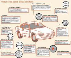 Dossier Complet L Entretien Auto Pour Les Nuls