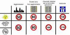limitation vitesse conducteur conduite accompagn 233 e