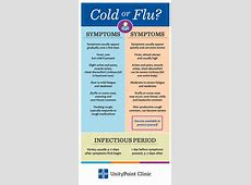 chest cold symptoms in adults