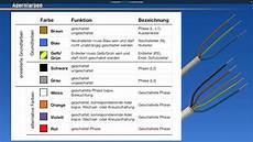 N Und L Strom - kabel und leitungen elektroinstallation ratgeber f 252 r