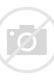 Résultat d'image pour Dirty Dancing