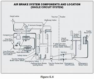 Tractor Trailer Air Brake Diagram