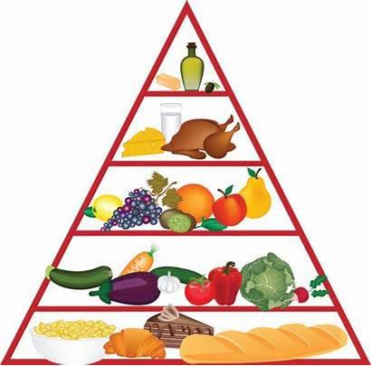 Clip Pyramid Clipart Dietitian Cliparts Clipartpanda Energy