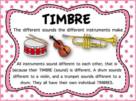 Sound waves travel into the ear canal until they reach the eardrum. Elements of Music Posters | Teaching Resources