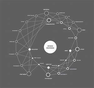 New Xmind Zen Mind Mapping Program Debuts Vector