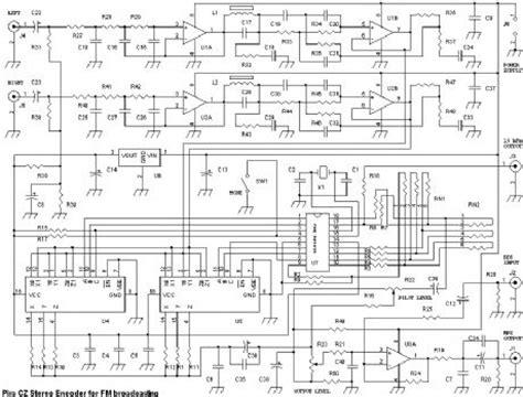 Pira Stereo Encoder For Broadcasting Basic