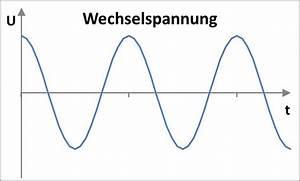Unterschied Wechselstrom Gleichstrom : was ist der unterschied zwischen gleichstrom und wechselstrom ~ Frokenaadalensverden.com Haus und Dekorationen