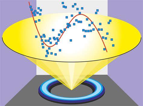 Quantum Spectroscopy - Quantum Science Theory Lab