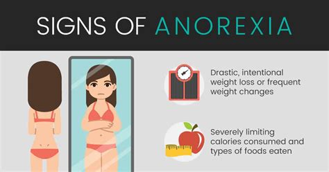 anorexia nervosa   natural treatments dr axe