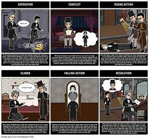 Dr  Jekyll And Mr  Hyde Plot Diagram Storyboard