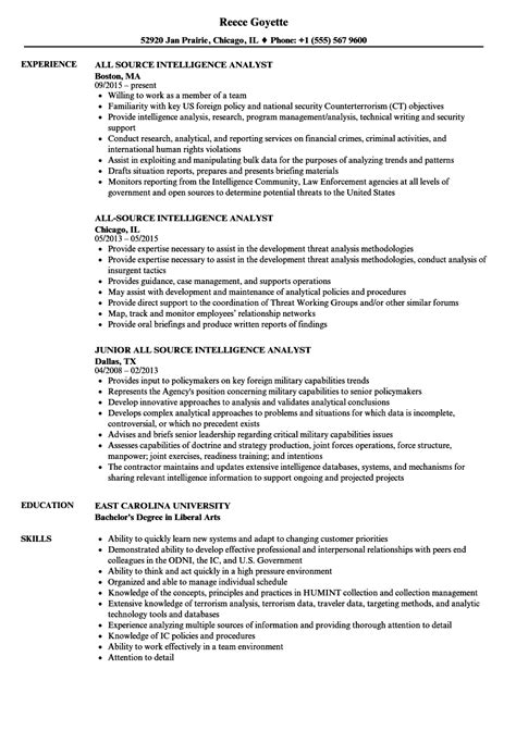 Intelligence Analyst Resume by All Source Intelligence Analyst Resume Sles Velvet