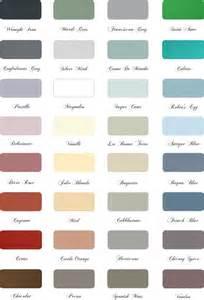 Maison Blanche Chalk Paint Colors